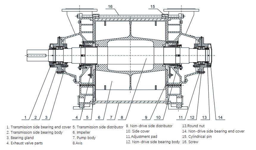 2BEK-Vacuum-Pump1