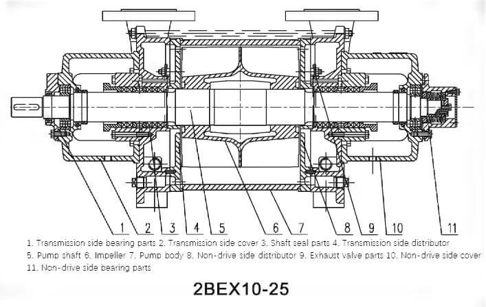 2BEX-Vacuum-Pump111