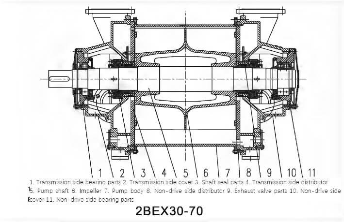 2BEX-Vacuum-Pump222
