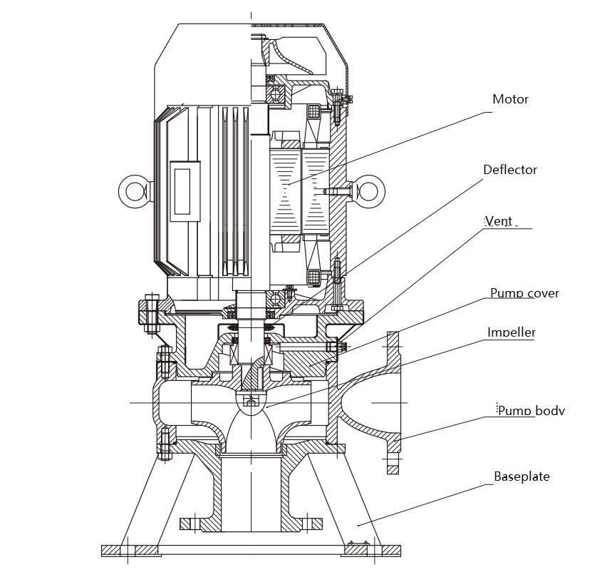 Vertical Sewage Pump_1